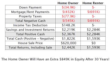 Own vs. Buy Table (V0).PNG